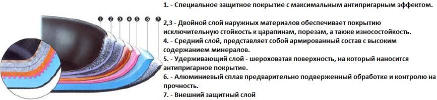 http://statik.fotos.com.ua/images/products/descriptions/4155/cortina-granitium-24sm-9h10-0-24_855203.jpg